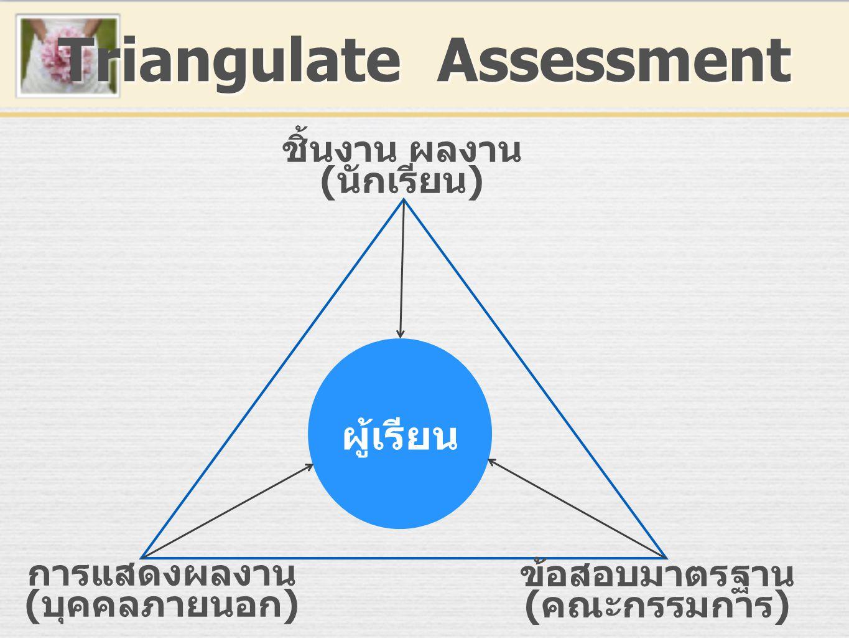 Triangulate Assessment ผู้เรียน ชิ้นงาน ผลงาน ( นักเรียน ) การแสดงผลงาน ( บุคคลภายนอก ) ข้อสอบมาตรฐาน ( คณะกรรมการ )