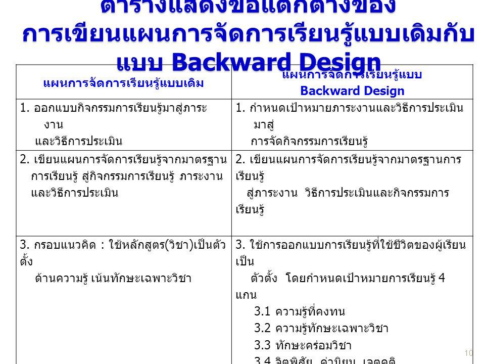 10 แผนการจัดการเรียนรู้แบบเดิม แผนการจัดการเรียนรู้แบบ Backward Design 1. ออกแบบกิจกรรมการเรียนรู้มาสู่ภาระ งาน และวิธีการประเมิน 1. กำหนดเป้าหมายภาระ