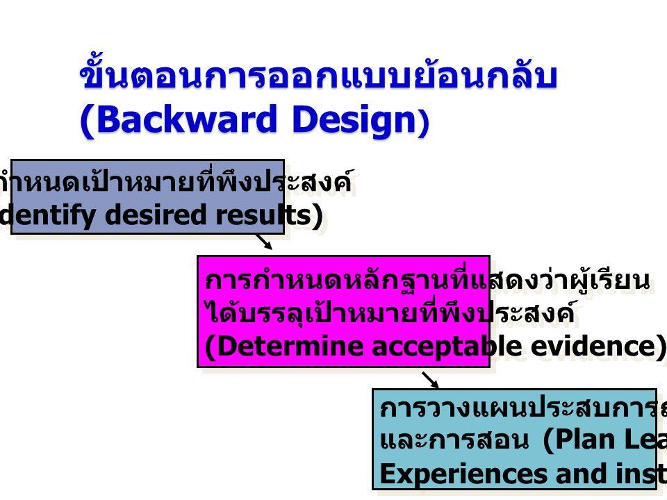 ขั้นตอนการออกแบบย้อนกลับ (Backward Design ) 4 การกำหนดเป้าหมายที่พึงประสงค์ (Identify desired results) การกำหนดเป้าหมายที่พึงประสงค์ (Identify desired
