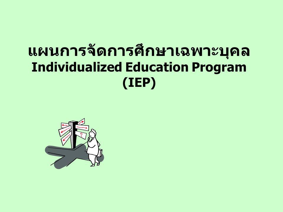 กระบวนการจัดทำ IIP ๑.กำหนดทักษะที่จะสอนโดยการตรวจสอบ : สอนอะไร ๒.กำหนดองค์ประกอบและสถานการณ์ที่จะ ช่วยสนับสนุนการเรียนรู้ : สอนอย่างไร ๓.วางแผนการสอน : จัดทำ IIP ๔.เริ่มต้นการสอน : สอน – ทดสอบ – สอน