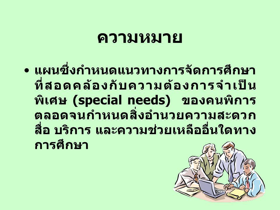 ตัวอย่างจุดประสงค์เชิงพฤติกรรม เมื่อนำภาพแผนที่ประเทศไทยมาแสดง ด.ช.
