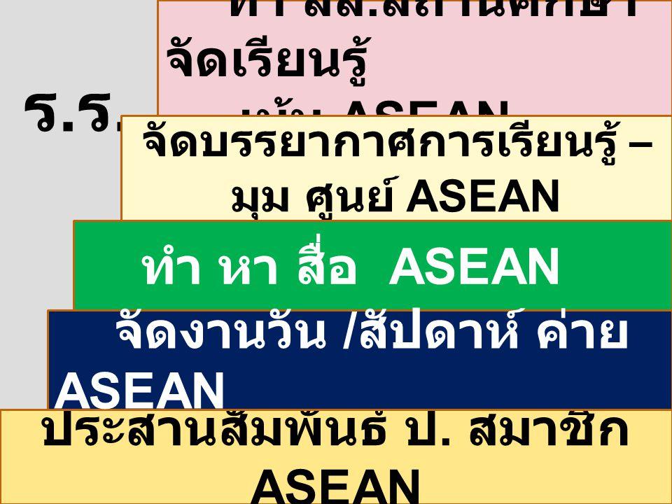 ร.ร. ร.ร. ทำ ลส. สถานศึกษา จัดเรียนรู้ เน้น ASEAN จัดบรรยากาศการเรียนรู้ – มุม ศูนย์ ASEAN ทำ หา สื่อ ASEAN ประสานสัมพันธ์ ป. สมาชิก ASEAN จัดงานวัน /