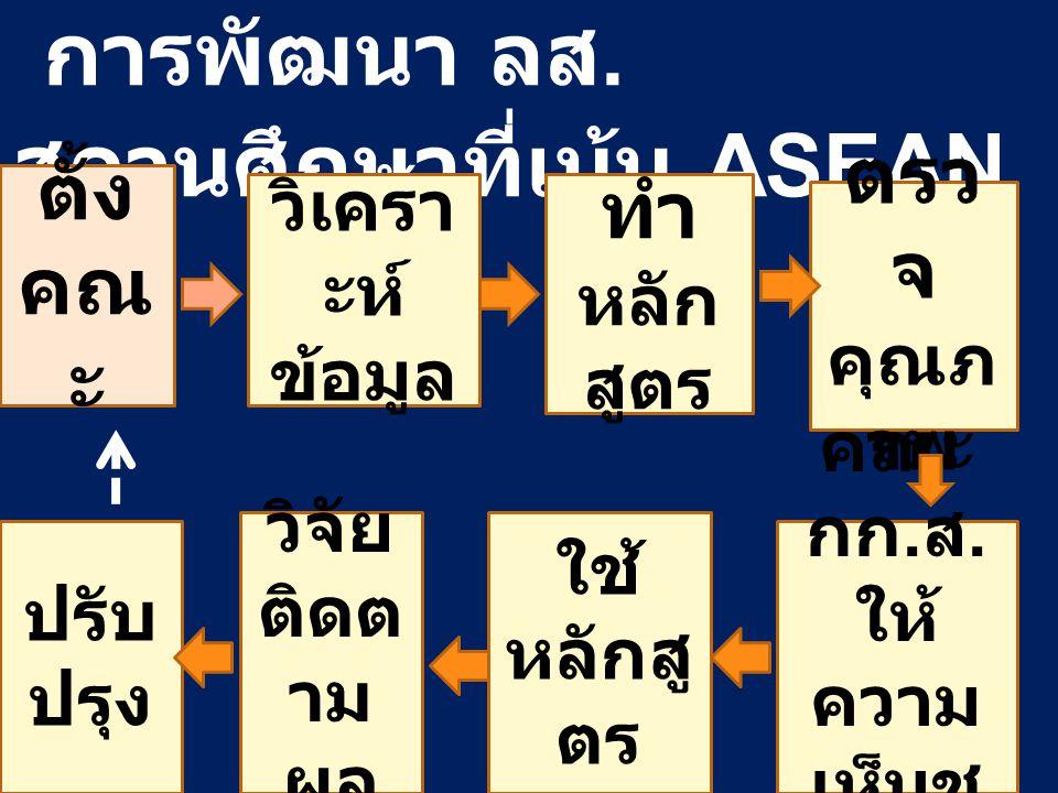 การพัฒนา ลส. สถานศึกษาที่เน้น ASEAN ตั้ง คณ ะ วิเครา ะห์ ข้อมูล ทำ หลัก สูตร ตรว จ คุณภ าพ ปรับ ปรุง วิจัย ติดต าม ผล ใช้ หลักสู ตร คณะ กก. ส. ให้ ควา