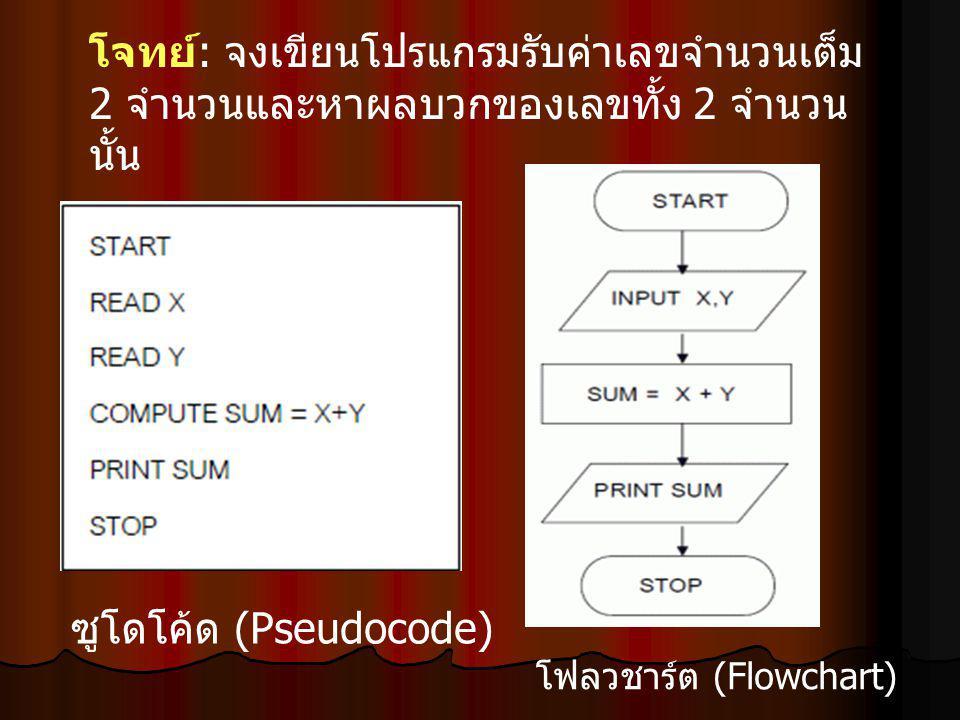 ซูโดโค้ด (Pseudocode) โฟลวชาร์ต (Flowchart) โจทย์ : จงเขียนโปรแกรมรับค่าเลขจำนวนเต็ม 2 จำนวนและหาผลบวกของเลขทั้ง 2 จำนวน นั้น