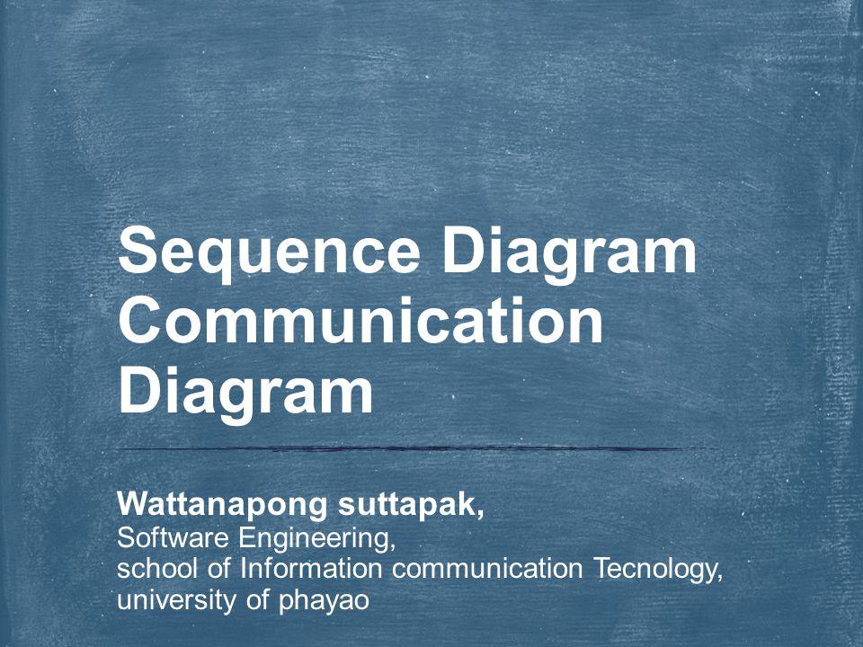 Wattanapong suttapak, Software Engineering, school of Information communication Tecnology, university of phayao Sequence Diagram Communication Diagram