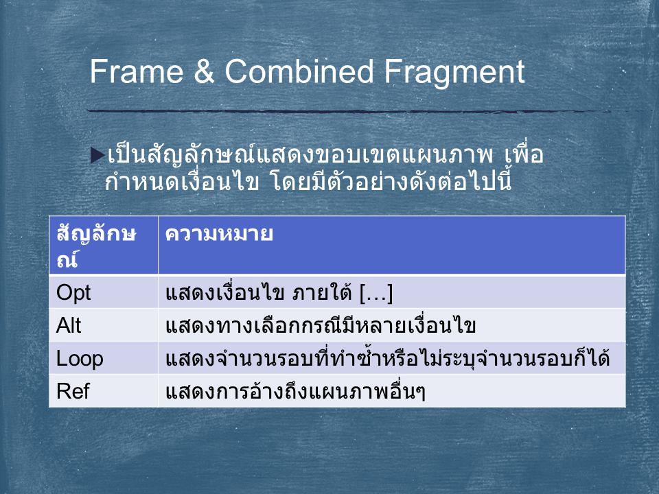  เป็นสัญลักษณ์แสดงขอบเขตแผนภาพ เพื่อ กำหนดเงื่อนไข โดยมีตัวอย่างดังต่อไปนี้ Frame & Combined Fragment สัญลักษ ณ์ ความหมาย Opt แสดงเงื่อนไข ภายใต้ […]
