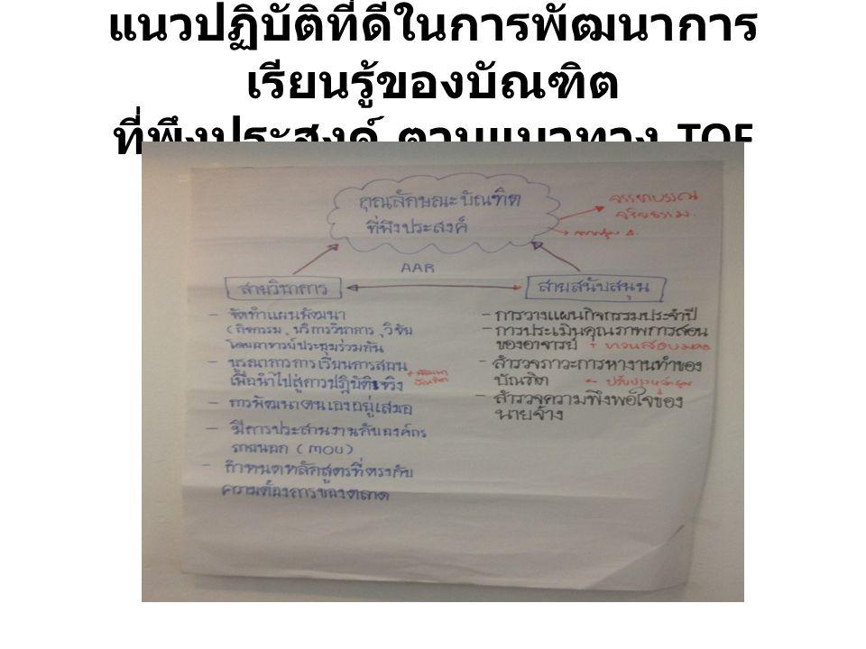 แนวปฏิบัติที่ดีในการพัฒนาการ เรียนรู้ของบัณฑิต ที่พึงประสงค์ ตามแนวทาง TQF