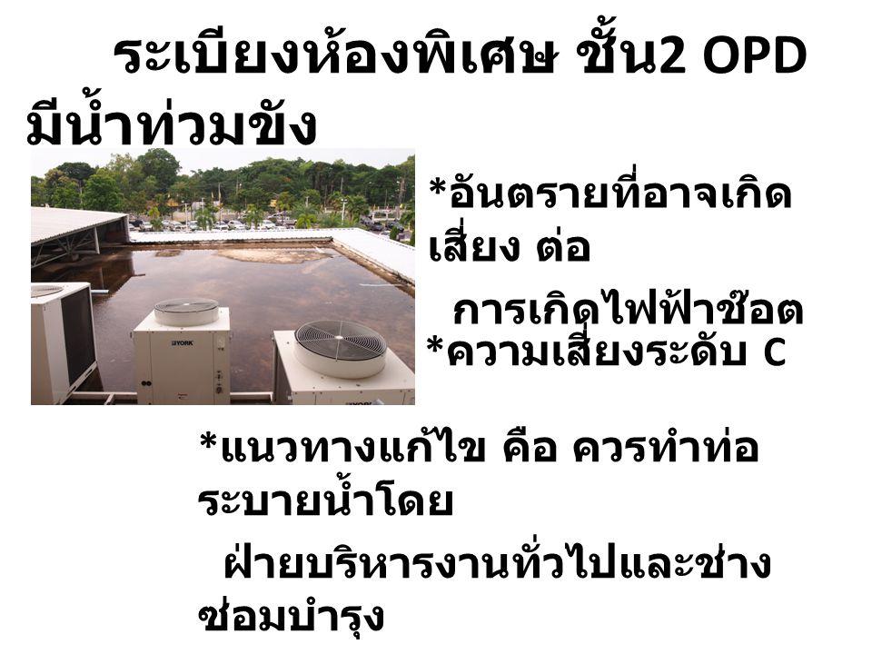 ระเบียงห้องพิเศษ ชั้น 2 OPD มีน้ำท่วมขัง * อันตรายที่อาจเกิด เสี่ยง ต่อ การเกิดไฟฟ้าช๊อต * ความเสี่ยงระดับ C * แนวทางแก้ไข คือ ควรทำท่อ ระบายน้ำโดย ฝ่