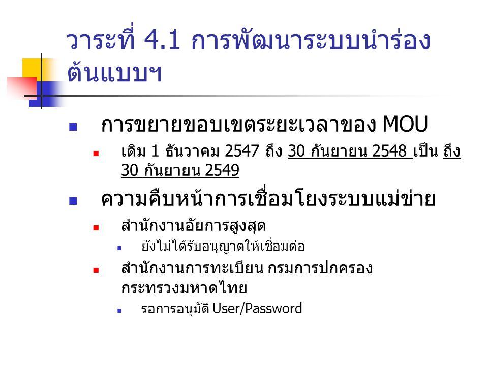 วาระที่ 4.1 การพัฒนาระบบนำร่อง ต้นแบบฯ การขยายขอบเขตระยะเวลาของ MOU เดิม 1 ธันวาคม 2547 ถึง 30 กันยายน 2548 เป็น ถึง 30 กันยายน 2549 ความคืบหน้าการเชื่อมโยงระบบแม่ข่าย สำนักงานอัยการสูงสุด ยังไม่ได้รับอนุญาตให้เชื่อมต่อ สำนักงานการทะเบียน กรมการปกครอง กระทรวงมหาดไทย รอการอนุมัติ User/Password