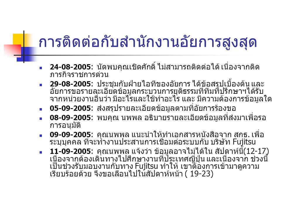 การติดต่อกับสำนักงานอัยการสูงสุด 24-08-2005 : นัดพบคุณเชิดศักดิ์ ไม่สามารถติดต่อได้ เนื่องจากติด ภารกิจราชการด่วน 29-08-2005 : ประชุมกับฝ่ายไอทีของอัยการ ได้ข้อสรุปเบื้องต้น และ อัยการขอรายละเอียดข้อมูลกระบวนการยุติธรรมที่ทีมที่ปรึกษาฯได้รับ จากหน่วยงานอื่นว่า มีอะไรและใช้ทำอะไร และ มีความต้องการข้อมูลใด 05-09-2005 : ส่งสรุปรายละเอียดข้อมูลตามที่อัยการร้องขอ 08-09-2005 : พบคุณ นพพล อธิบายรายละเอียดข้อมูลที่ส่งมาเพื่อรอ การอนุมัติ 09-09-2005 : คุณนพพล แนะนำให้ทำเอกสารหนังสือจาก สกธ.