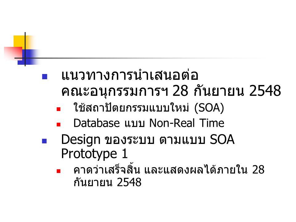 แนวทางการนำเสนอต่อ คณะอนุกรรมการฯ 28 กันยายน 2548 ใช้สถาปัตยกรรมแบบใหม่ (SOA) Database แบบ Non-Real Time Design ของระบบ ตามแบบ SOA Prototype 1 คาดว่าเสร็จสิ้น และแสดงผลได้ภายใน 28 กันยายน 2548
