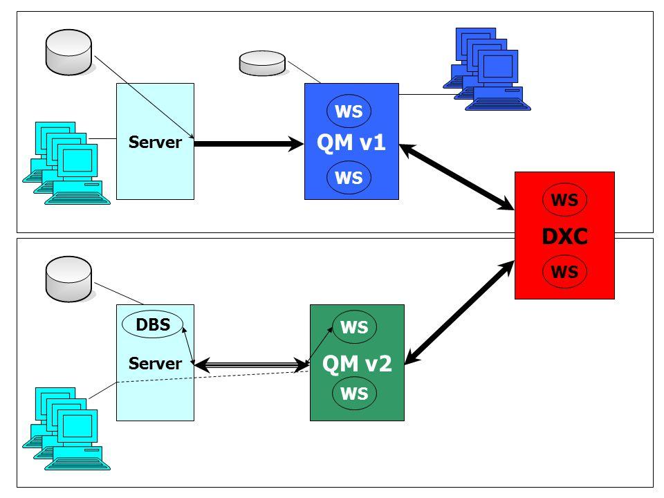 QM v1 Server DXC QM v2 Server DBS WS