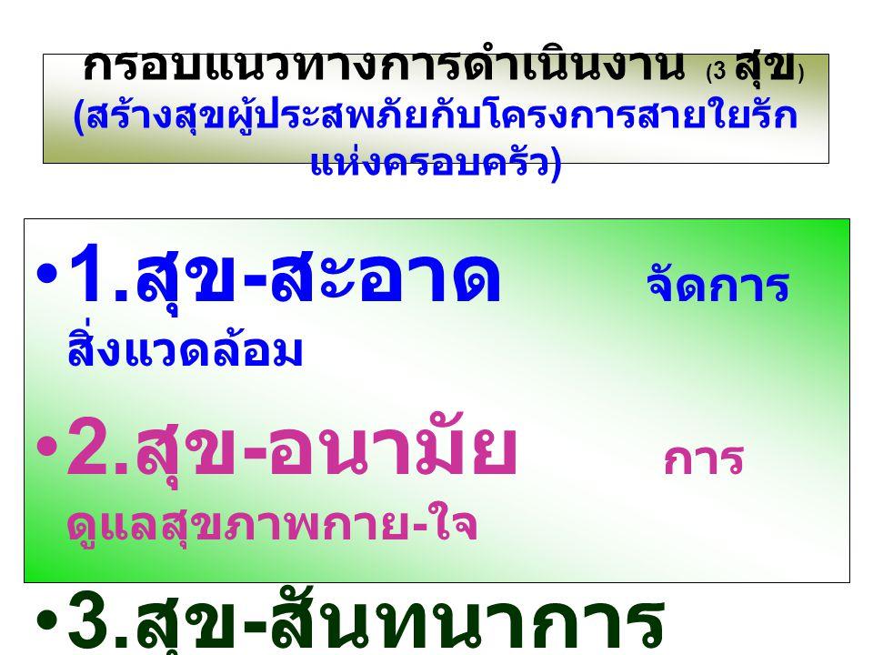 กรอบแนวทางการดำเนินงาน ( 3 สุข ) ( สร้างสุขผู้ประสพภัยกับโครงการสายใยรัก แห่งครอบครัว ) 1. สุข - สะอาด จัดการ สิ่งแวดล้อม 2. สุข - อนามัย การ ดูแลสุขภ