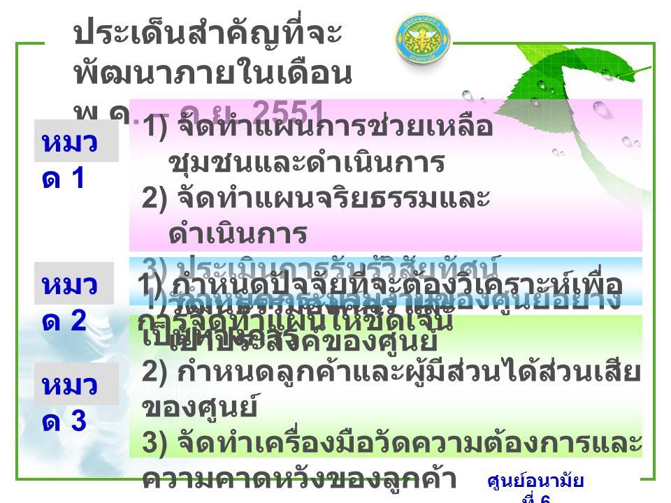 www.themegallery.com LOGO ศูนย์อนามัย ที่ 6 ประเด็นสำคัญที่จะ พัฒนาภายในเดือน พ.