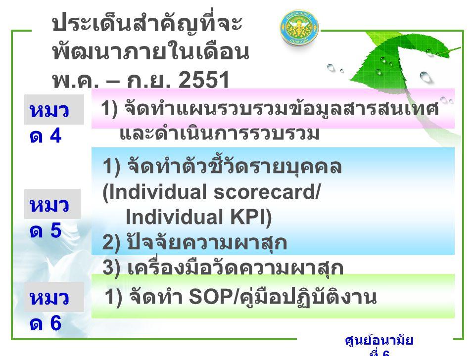 www.themegallery.com LOGO ศูนย์อนามัย ที่ 6 ประเด็นสำคัญที่จะ พัฒนาภายในเดือน พ. ค. – ก. ย. 2551 1) จัดทำ SOP/ คู่มือปฏิบัติงาน หมว ด 4 1) จัดทำแผนรวบ
