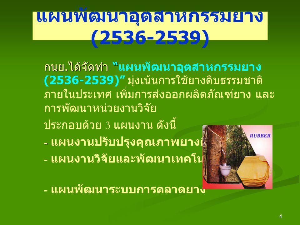 แผนพัฒนาอุตสาหกรรมยาง (2536-2539 กนย.