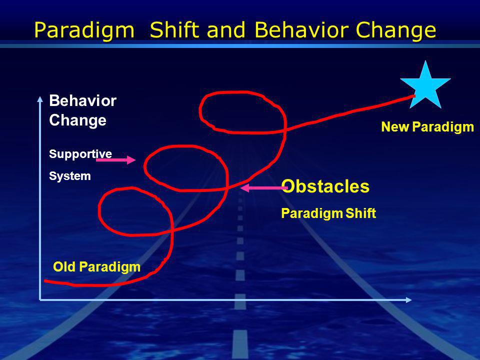 Paradigm Shift and Behavior Change Old Paradigm Obstacles Paradigm Shift Supportive System New Paradigm Behavior Change
