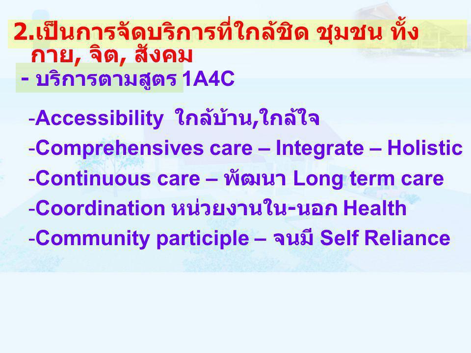 2. เป็นการจัดบริการที่ใกล้ชิด ชุมชน ทั้ง กาย, จิต, สังคม - บริการตามสูตร 1A4C -Accessibility ใกล้บ้าน, ใกล้ใจ -Comprehensives care – Integrate – Holis