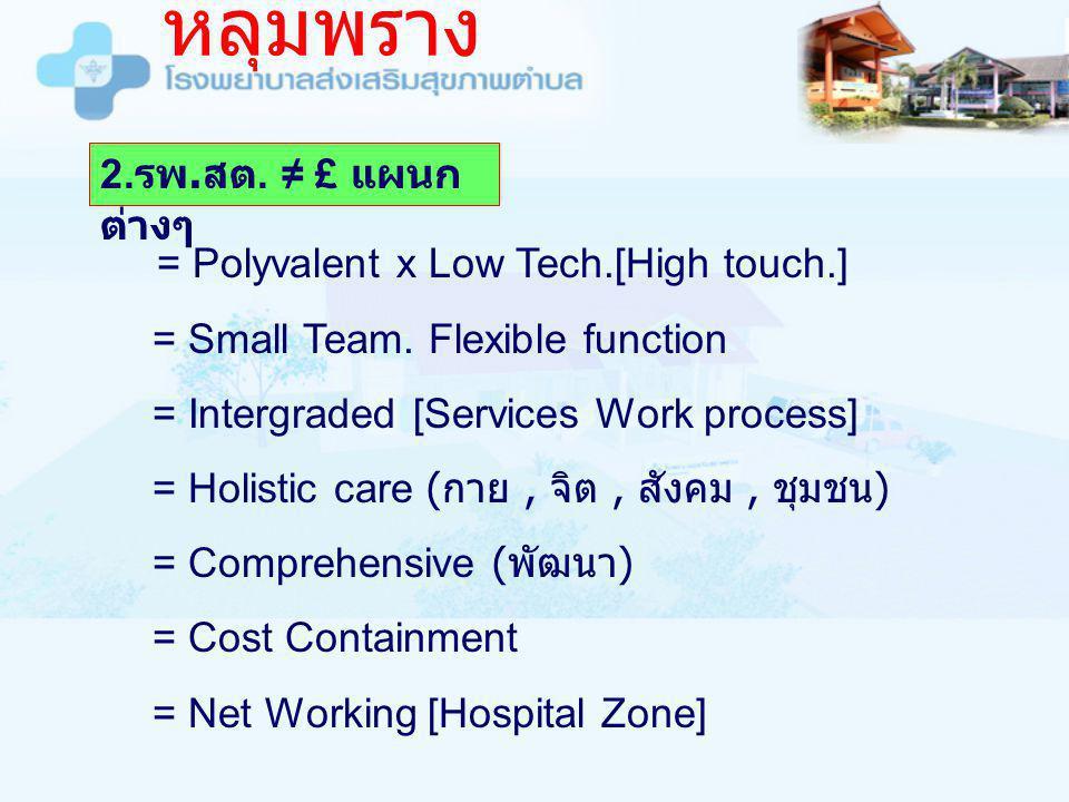 หลุมพราง 2. รพ. สต. ≠ £ แผนก ต่างๆ = Polyvalent x Low Tech.[High touch.] = Small Team. Flexible function = Intergraded [Services Work process] = Holis