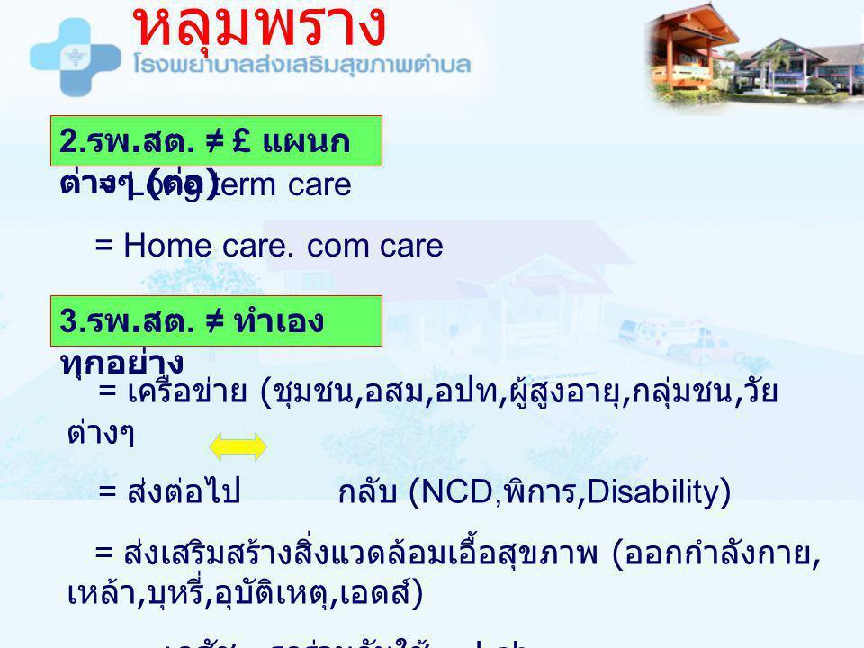 หลุมพราง 2. รพ. สต. ≠ £ แผนก ต่างๆ ( ต่อ ) = Long term care = Home care. com care 3. รพ. สต. ≠ ทำเอง ทุกอย่าง = เครือข่าย ( ชุมชน, อสม, อปท, ผู้สูงอาย