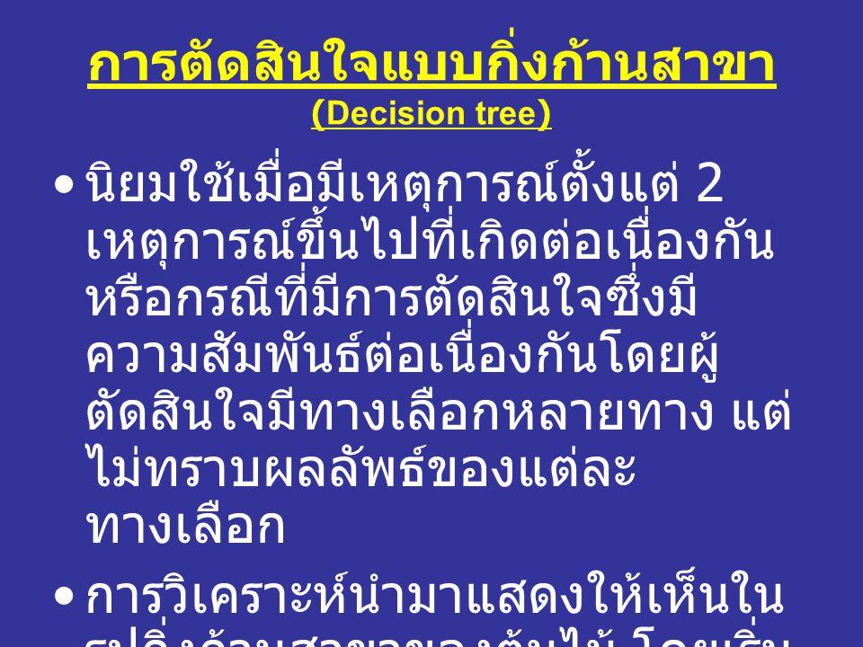 การตัดสินใจแบบกิ่งก้านสาขา (Decision tree) นิยมใช้เมื่อมีเหตุการณ์ตั้งแต่ 2 เหตุการณ์ขึ้นไปที่เกิดต่อเนื่องกัน หรือกรณีที่มีการตัดสินใจซึ่งมี ความสัมพ
