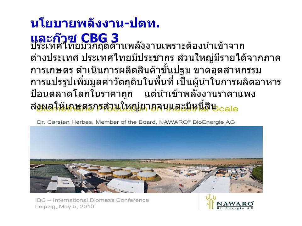 นโยบายพลังงาน - ปตท. และก๊าซ CBG 3 ประเทศไทยมีวิกฤติด้านพลังงานเพราะต้องนำเข้าจาก ต่างประเทศ ประเทศไทยมีประชากร ส่วนใหญ่มีรายได้จากภาค การเกษตร ดำเนิน