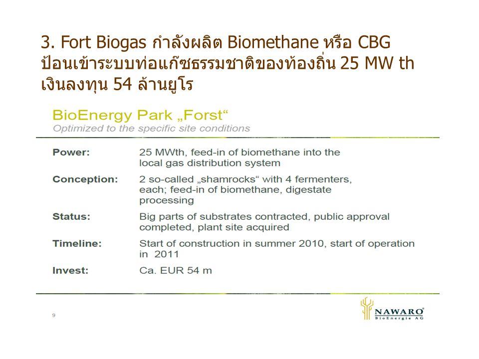 3. Fort Biogas กำลังผลิต Biomethane หรือ CBG ป้อนเข้าระบบท่อแก๊ซธรรมชาติของท้องถิ่น 25 MW th เงินลงทุน 54 ล้านยูโร