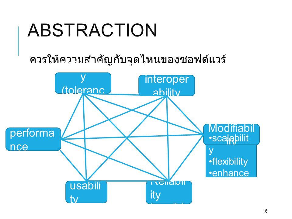 ABSTRACTION ควรให้ความสำคัญกับจุดไหนของซอฟต์แวร์ 16 usabili ty Reliabil ity (security) performa nce availabilit y (toleranc e) interoper ability Modifiabil ity scalabilit y flexibility enhance ability