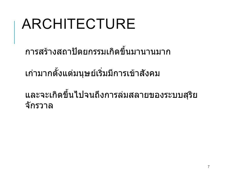 ARCHITECTURE ขนาดเล็ก  โมเดลเล็ก  กระบวนการสร้างง่ายๆ  ใช้เครื่องมือไม่เยอะ 8