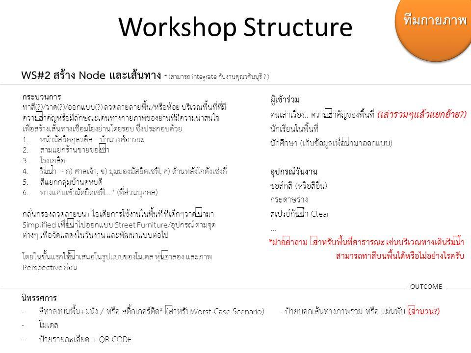 WS#2 สร้าง Node และเส้นทาง * (สามารถ integrate กับงานคุณวศินบุรี .