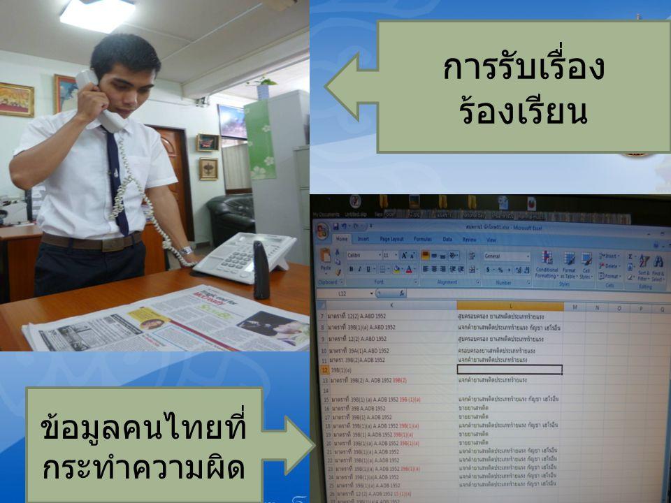 การรับเรื่อง ร้องเรียน ข้อมูลคนไทยที่ กระทำความผิด