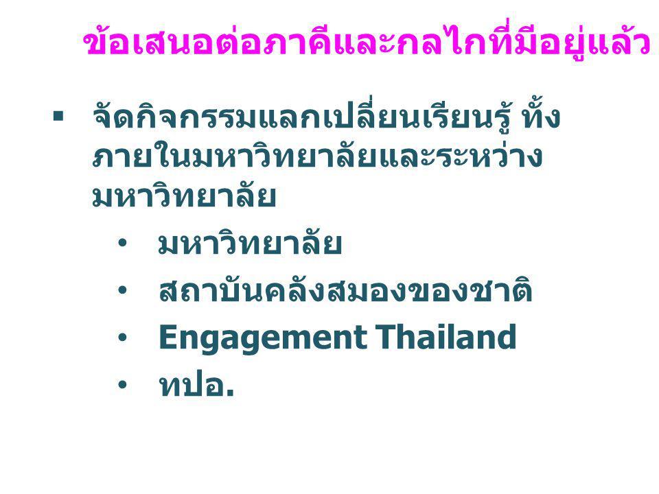 ข้อเสนอต่อภาคีและกลไกที่มีอยู่แล้ว  จัดกิจกรรมแลกเปลี่ยนเรียนรู้ ทั้ง ภายในมหาวิทยาลัยและระหว่าง มหาวิทยาลัย มหาวิทยาลัย สถาบันคลังสมองของชาติ Engagement Thailand ทปอ.