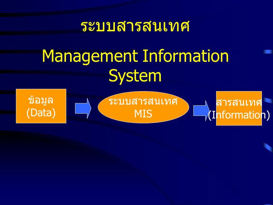 ข้อมูล (Data) สารสนเทศ (Information) ระบบสารสนเทศ MIS ระบบสารสนเทศ Management Information System
