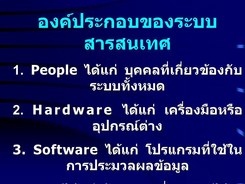 องค์ประกอบของระบบ สารสนเทศ 1. People ได้แก่ บุคคลที่เกี่ยวข้องกับ ระบบทั้งหมด 2. Hardware ได้แก่ เครื่องมือหรือ อุปกรณ์ต่าง 3. Software ได้แก่ โปรแกรม