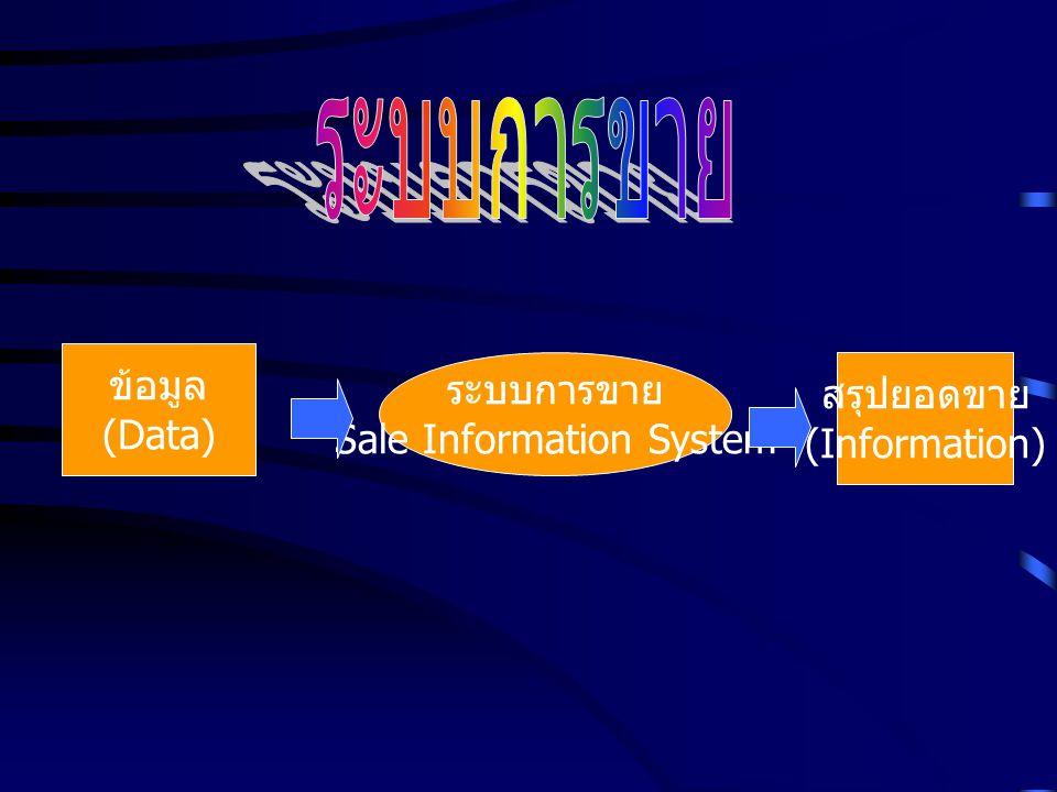 ข้อมูล (Data) สรุปยอดขาย (Information) ระบบการขาย Sale Information System