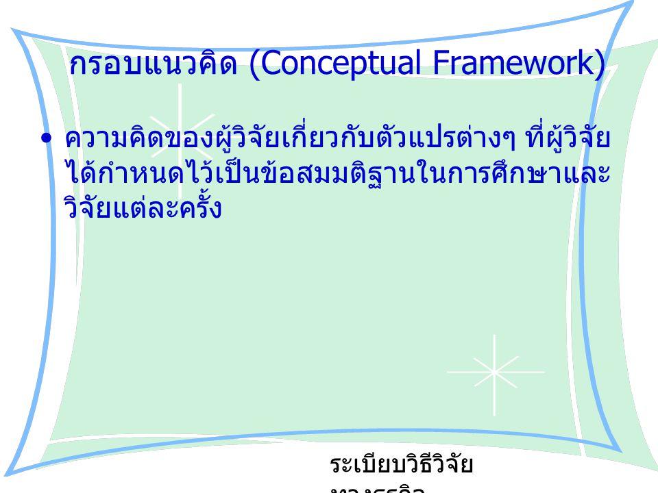 กรอบแนวคิด (Conceptual Framework) ความคิดของผู้วิจัยเกี่ยวกับตัวแปรต่างๆ ที่ผู้วิจัย ได้กำหนดไว้เป็นข้อสมมติฐานในการศึกษาและ วิจัยแต่ละครั้ง ระเบียบวิ