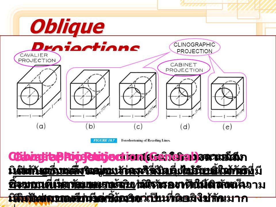 Cavalier Projection จะแสดงมิติทางความลึก เท่ากับขนาดจริงของวัตถุ ไม่นิยมใช้กับชิ้นงานที่มี ความหนามาก เพราะจะทำให้มองเห็นมิติด้านความ ลึกมีค่ามากกว่าขนาดจริง Cabinet Projection จะแสดงมิติทางความลึก เท่ากับครึ่งหนึ่งของขนาดจริงวัตถุ ไม่นิยมใช้กับ ชิ้นงานที่มีความหนาน้อย เพราะจะทำให้มองเห็น มิติด้านความลึกมีค่าน้อยกว่าขนาดจริงมาก Clinographic Projection(General) จะแสดง มิติทางความลึกอยู่ระหว่างครึ่งหนึ่งของขนาดจริง ถึงขนาดเท่ากับขนาดจริง พิจารณาตามความ เหมาะสมของขนาดชิ้นงาน เป็นที่นิยมใช้กันมาก ที่สุด CLINOGRAPHIC PROJECTION