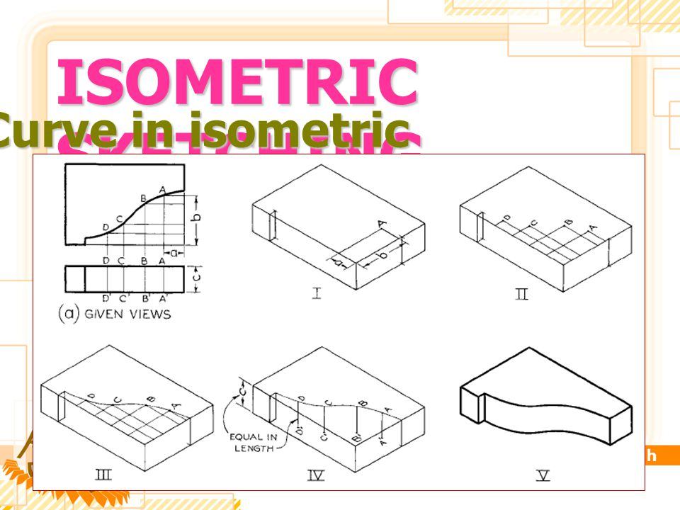 Curve in isometricCurve in isometric