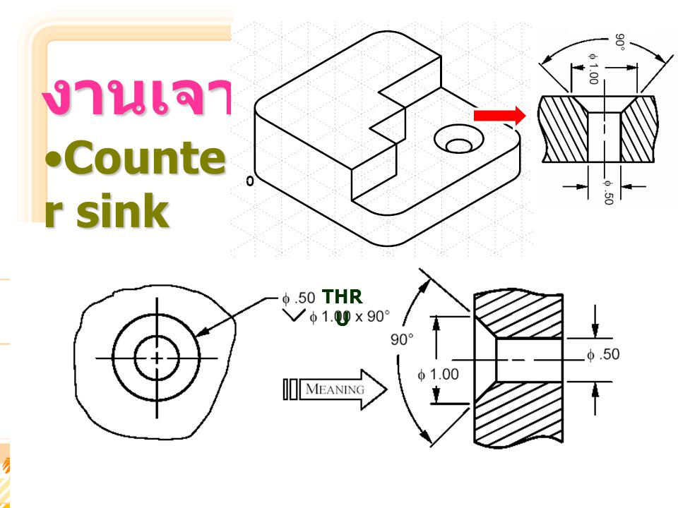 งานเจาะรู Counte r sinkCounte r sink THR U