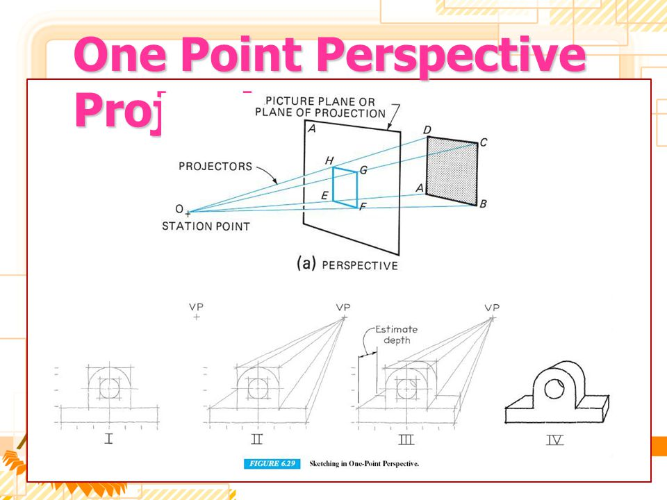 Axonometric Projections IsometricIsometric