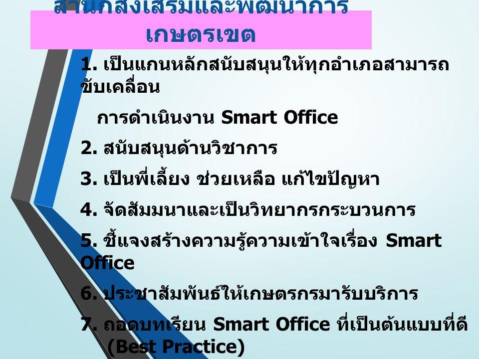 สำนักส่งเสริมและพัฒนาการ เกษตรเขต 1. เป็นแกนหลักสนับสนุนให้ทุกอำเภอสามารถ ขับเคลื่อน การดำเนินงาน Smart Office 2. สนับสนุนด้านวิชาการ 3. เป็นพี่เลี้ยง