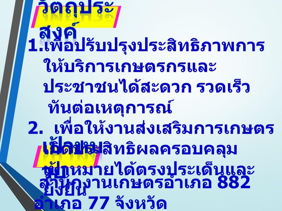 ติดต่อผู้ประสานงาน ศูนย์เทคโนโลยีสารสนเทศและการสื่อสาร โทร./ โทรสาร 02-9405739, 02-9405740 อีเมล์ : ict20@hotmail.com LINE : Smart Office