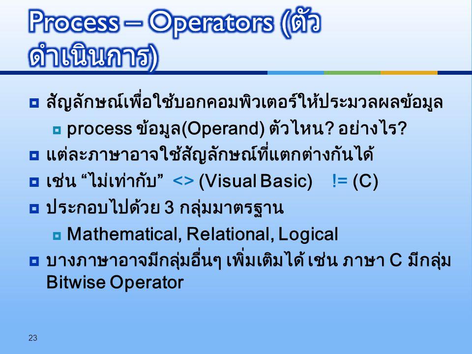 """ สัญลักษณ์เพื่อใช้บอกคอมพิวเตอร์ให้ประมวลผลข้อมูล  process ข้อมูล(Operand) ตัวไหน? อย่างไร?  แต่ละภาษาอาจใช้สัญลักษณ์ที่แตกต่างกันได้  เช่น """"ไม่เท"""