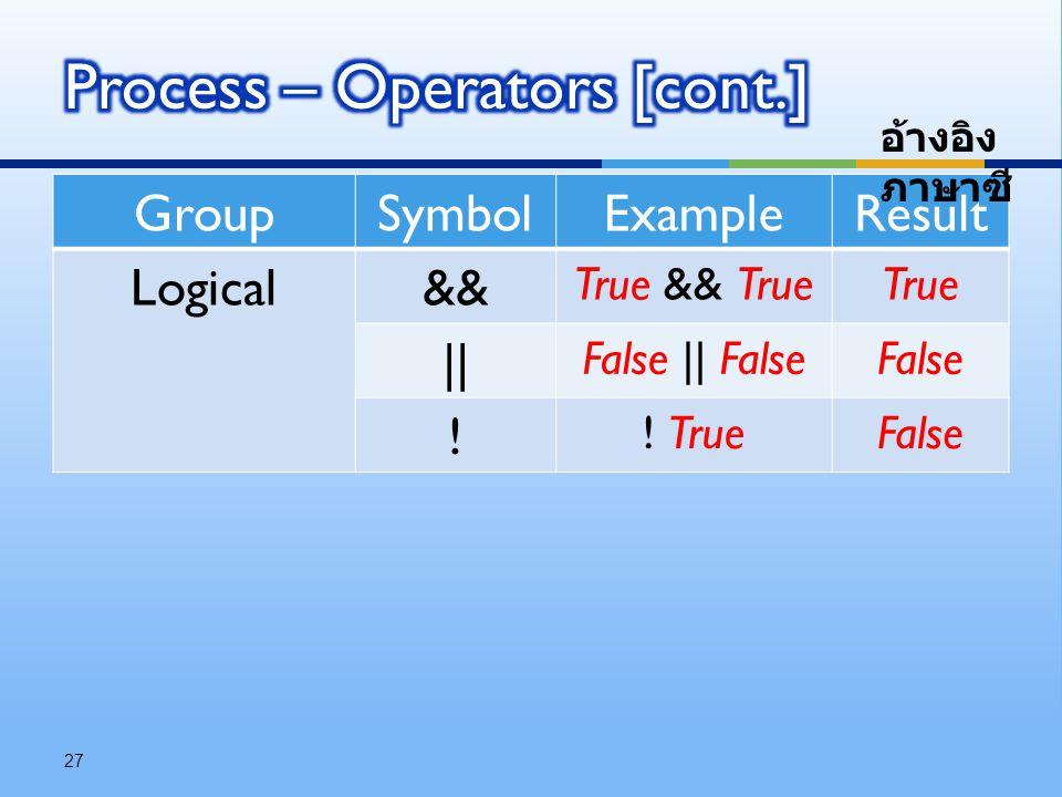 GroupSymbolExampleResult Logical&& True && TrueTrue || False || FalseFalse ! ! TrueFalse 27 อ้างอิง ภาษาซี