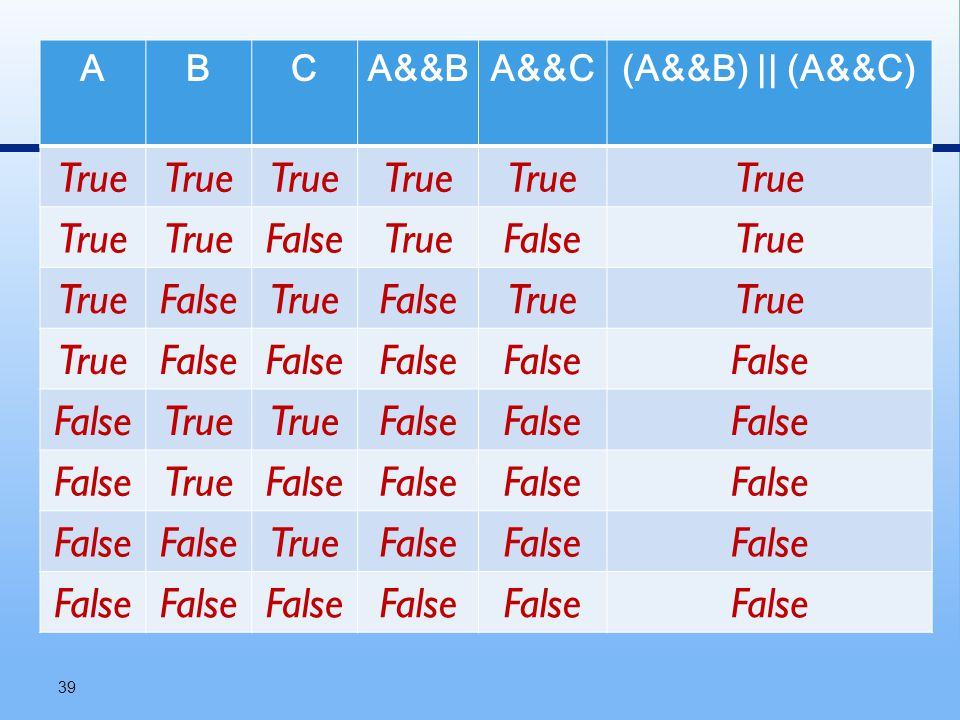 ABCA&&BA&&C(A&&B) || (A&&C) True FalseTrueFalseTrue FalseTrueFalseTrue False True False TrueFalse TrueFalse 39
