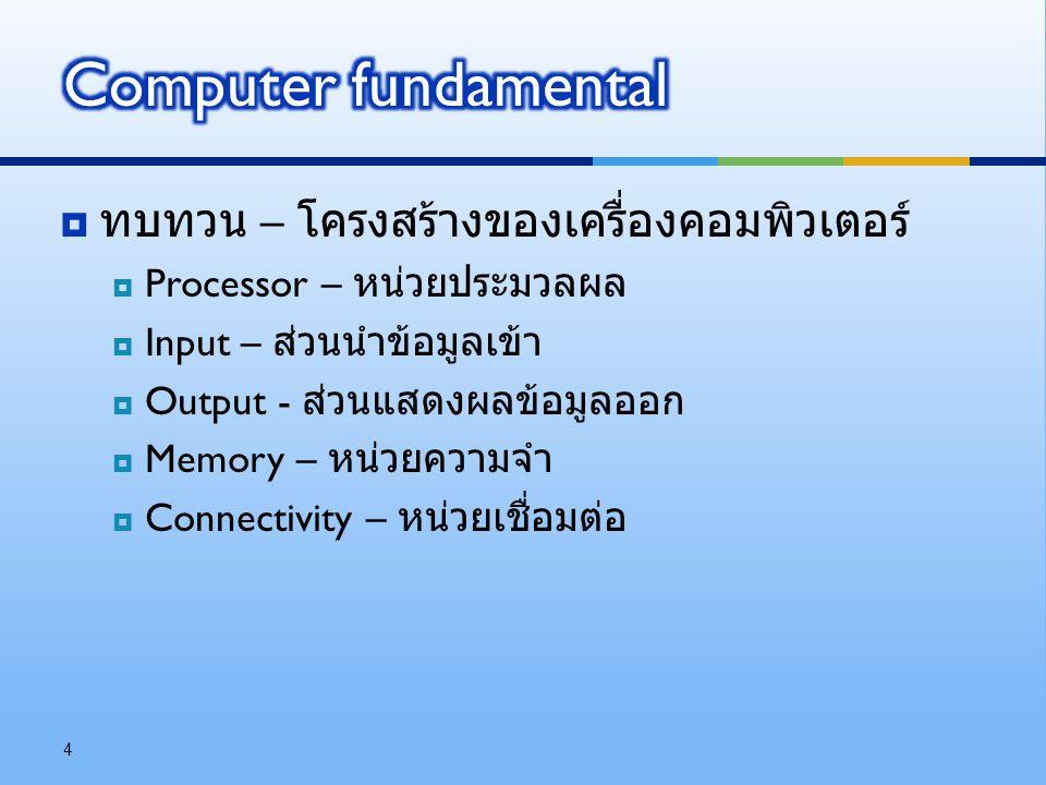  ทบทวน – โครงสร้างของเครื่องคอมพิวเตอร์  Processor – หน่วยประมวลผล  Input – ส่วนนำข้อมูลเข้า  Output - ส่วนแสดงผลข้อมูลออก  Memory – หน่วยความจำ