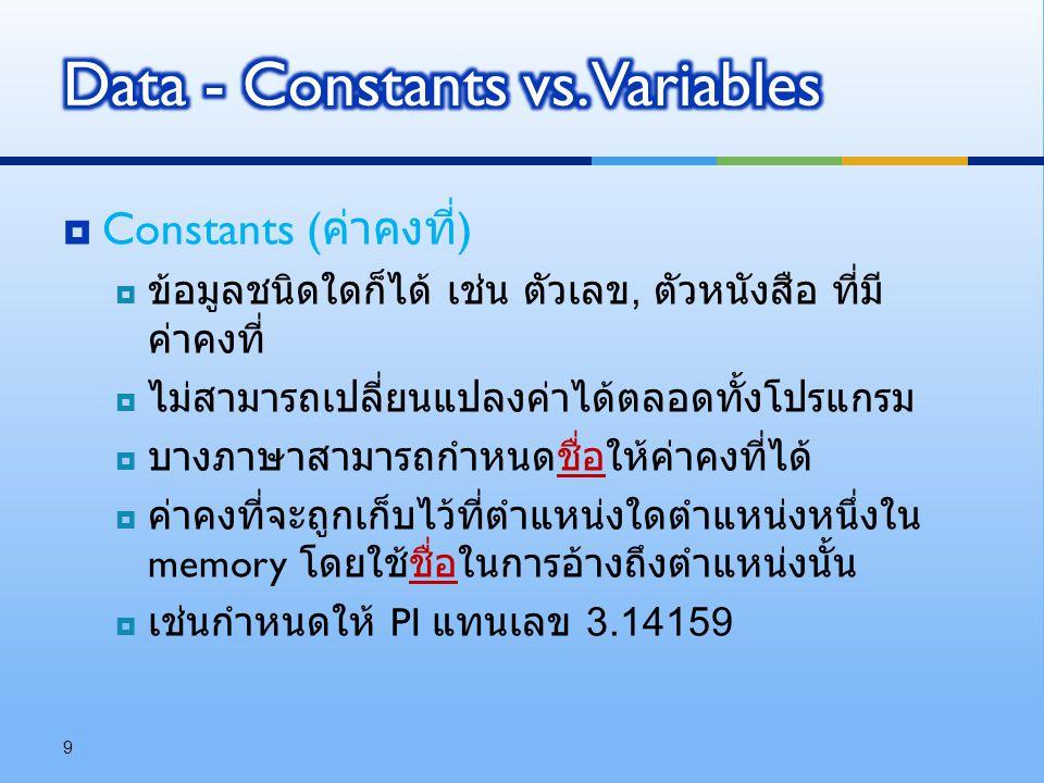  Constants ( ค่าคงที่ )  ข้อมูลชนิดใดก็ได้ เช่น ตัวเลข, ตัวหนังสือ ที่มี ค่าคงที่  ไม่สามารถเปลี่ยนแปลงค่าได้ตลอดทั้งโปรแกรม  บางภาษาสามารถกำหนดชื
