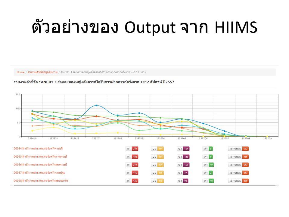 ตัวอย่างของ Output จาก HIIMS