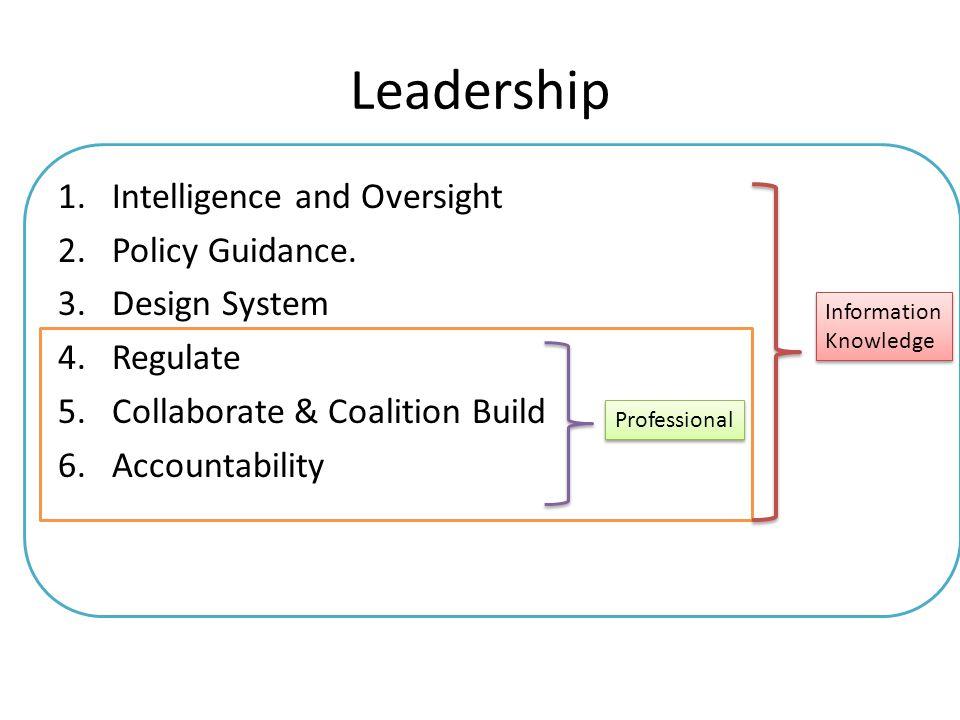 Hierarchy of data Type of Data ระบบ รายงาน ระบบ อื่นๆ วิธีที่ควร ใช้ 1.Outcome+++++/-Survey 2.Intermediate outcome เช่น พฤติกรรมเสี่ยง / สวล เสี่ยง ++/-Survey 3.Process indicator+++++/-Report 4.Input or Activity+++++/-Report