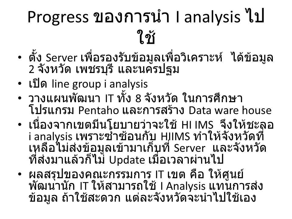 Progress ของการนำ I analysis ไป ใช้ ตั้ง Server เพื่อรองรับข้อมูลเพื่อวิเคราะห์ ได้ข้อมูล 2 จังหวัด เพชรบุรี และนครปฐม เปิด line group i analysis วางแ